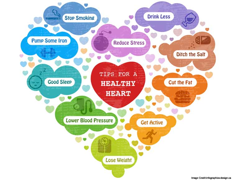 heart healthy diet plan pdf