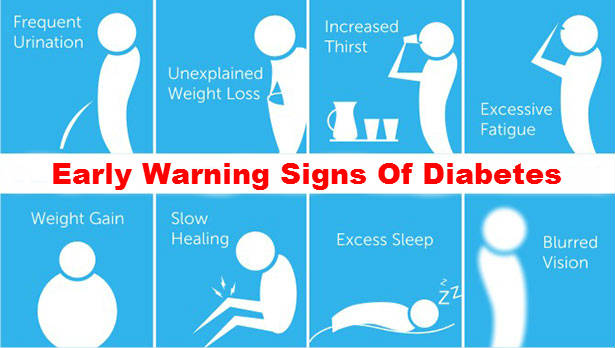 Signs of diabetes you should not ignore